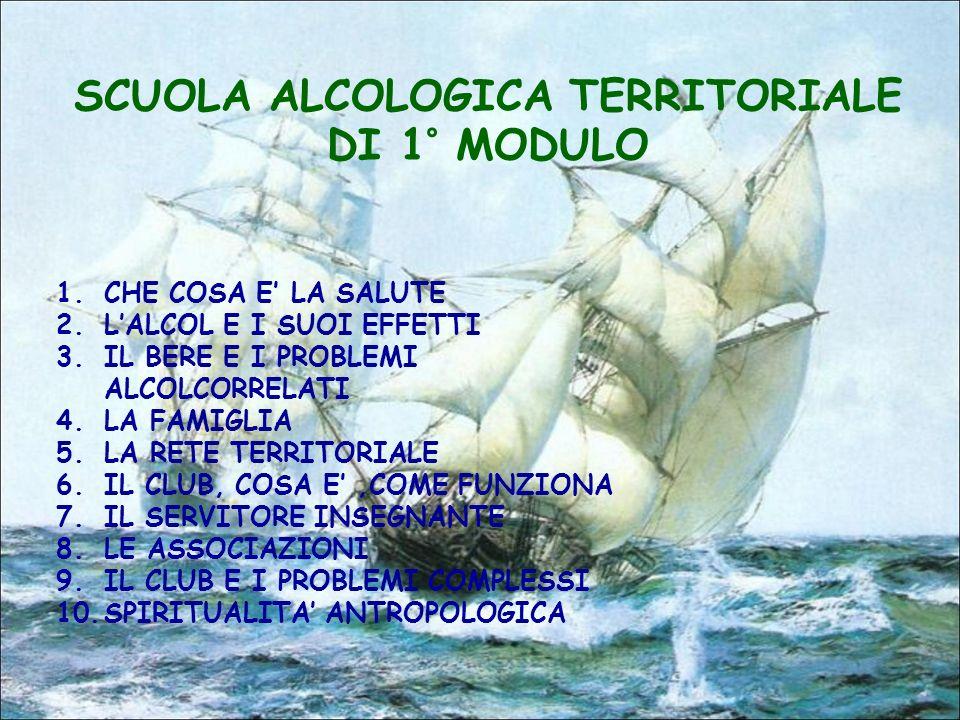 SCUOLA ALCOLOGICA TERRITORIALE DI 1° MODULO 1.CHE COSA E LA SALUTE 2.LALCOL E I SUOI EFFETTI 3.IL BERE E I PROBLEMI ALCOLCORRELATI 4.LA FAMIGLIA 5.LA RETE TERRITORIALE 6.IL CLUB, COSA E,COME FUNZIONA 7.IL SERVITORE INSEGNANTE 8.LE ASSOCIAZIONI 9.IL CLUB E I PROBLEMI COMPLESSI 10.SPIRITUALITA ANTROPOLOGICA