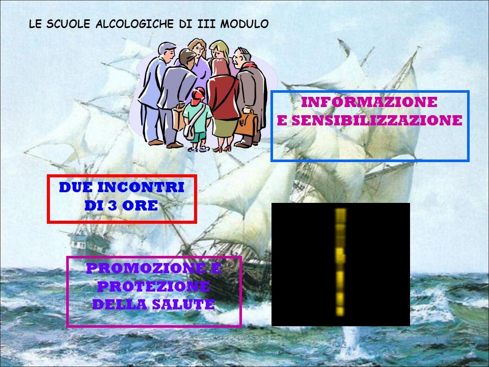 LE SCUOLE ALCOLOGICHE DI III MODULO DUE INCONTRI DI 3 ORE INFORMAZIONE E SENSIBILIZZAZIONE PROMOZIONE E PROTEZIONE DELLA SALUTE