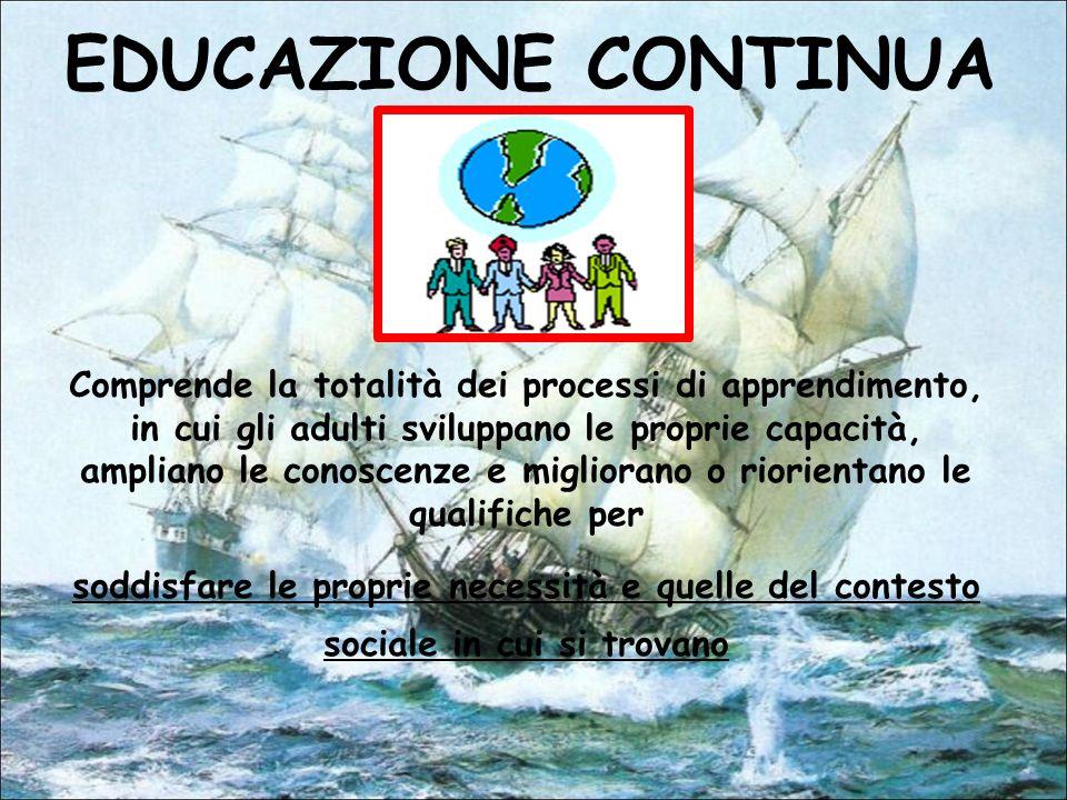 EDUCAZIONE CONTINUA Comprende la totalità dei processi di apprendimento, in cui gli adulti sviluppano le proprie capacità, ampliano le conoscenze e migliorano o riorientano le qualifiche per soddisfare le proprie necessità e quelle del contesto sociale in cui si trovano
