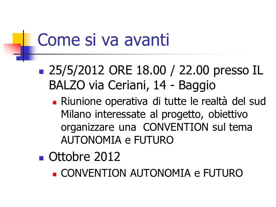 Come si va avanti 25/5/2012 ORE 18.00 / 22.00 presso IL BALZO via Ceriani, 14 - Baggio Riunione operativa di tutte le realtà del sud Milano interessat