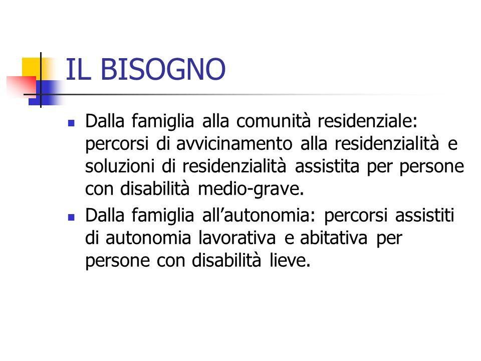 IL BISOGNO Dalla famiglia alla comunità residenziale: percorsi di avvicinamento alla residenzialità e soluzioni di residenzialità assistita per person