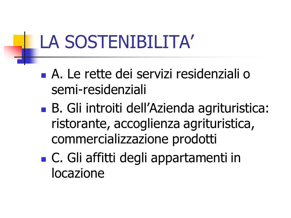 LA SOSTENIBILITA A. Le rette dei servizi residenziali o semi-residenziali B. Gli introiti dellAzienda agrituristica: ristorante, accoglienza agrituris