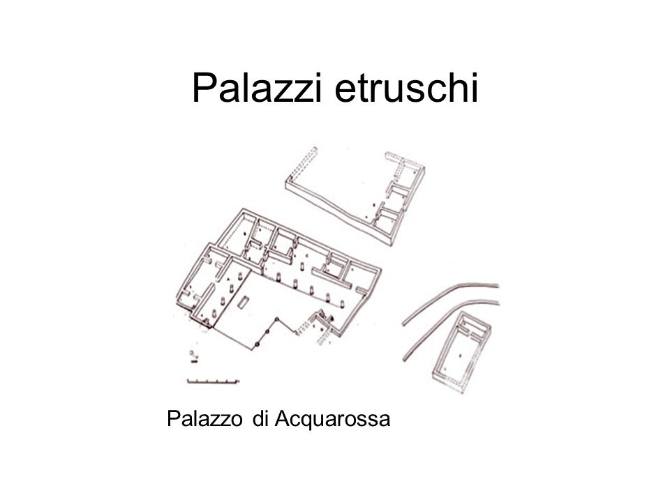 Palazzi etruschi Palazzo di Acquarossa
