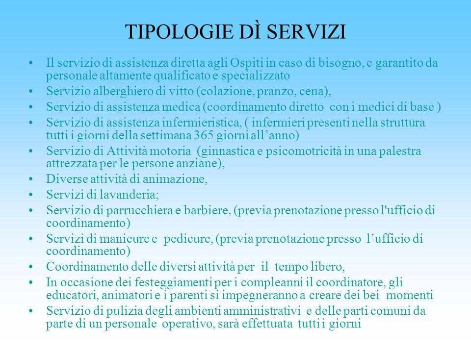 OBIETTIVI PREFISSATI In base alle indicazioni della Regione Lombardia, il servizio opera con lobiettivo di fornire un valido supporto alle persone anziane.