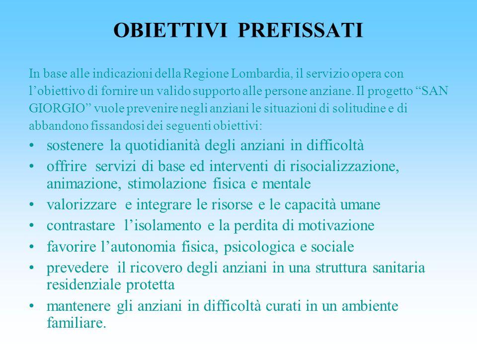 OBIETTIVI PREFISSATI In base alle indicazioni della Regione Lombardia, il servizio opera con lobiettivo di fornire un valido supporto alle persone anz