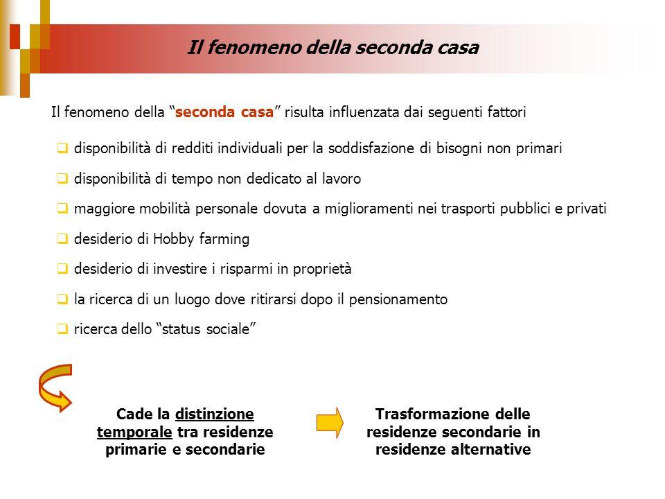 Il fenomeno della seconda casa Il fenomeno della seconda casa risulta influenzata dai seguenti fattori disponibilità di redditi individuali per la sod