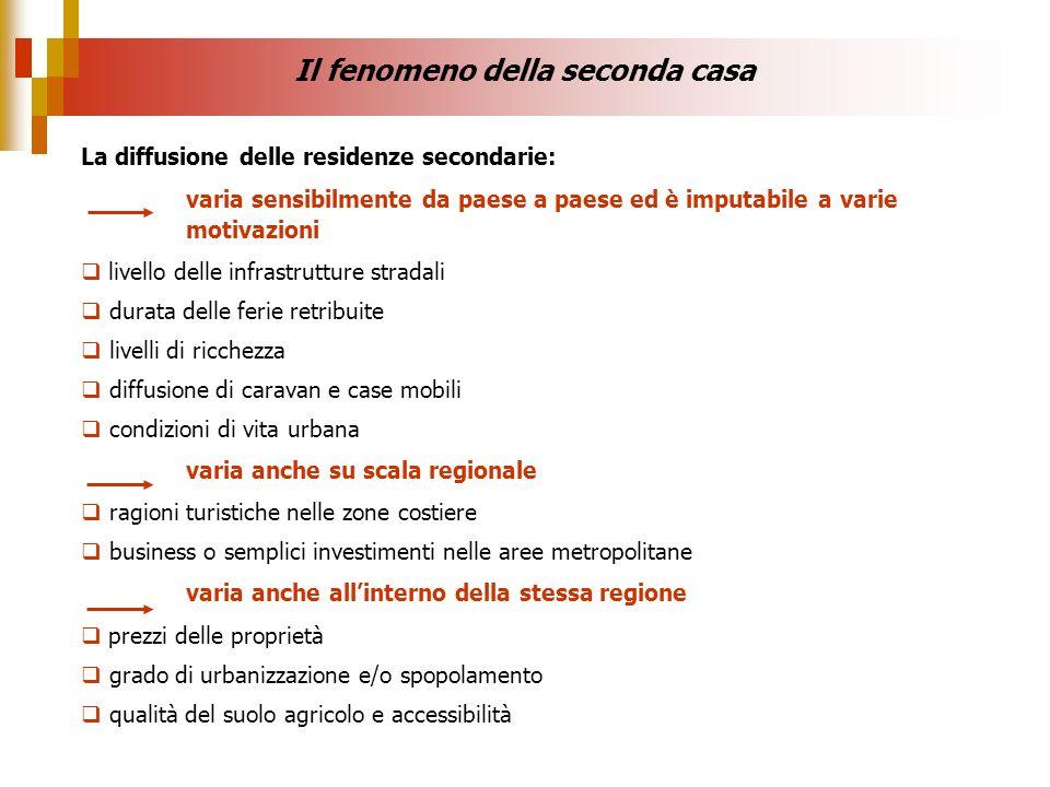 Il fenomeno della seconda casa La diffusione delle residenze secondarie: varia sensibilmente da paese a paese ed è imputabile a varie motivazioni live