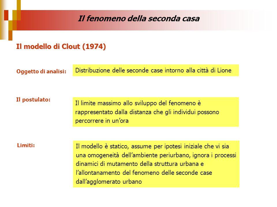 Il fenomeno della seconda casa Il modello di Clout (1974) Distribuzione delle seconde case intorno alla città di Lione Il limite massimo allo sviluppo