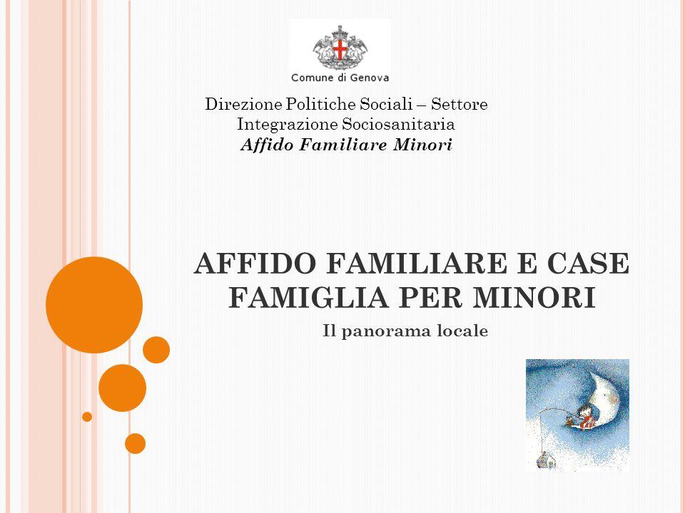 AFFIDO FAMILIARE E CASE FAMIGLIA PER MINORI Il panorama locale Direzione Politiche Sociali – Settore Integrazione Sociosanitaria Affido Familiare Mino