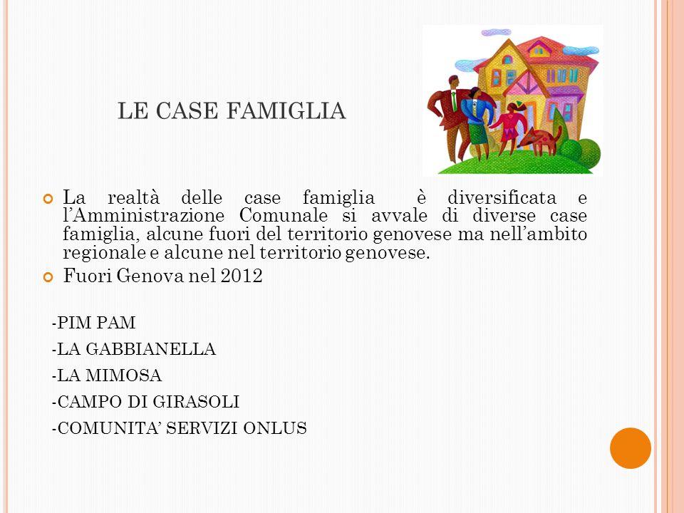LE CASE FAMIGLIA La realtà delle case famiglia è diversificata e lAmministrazione Comunale si avvale di diverse case famiglia, alcune fuori del territ