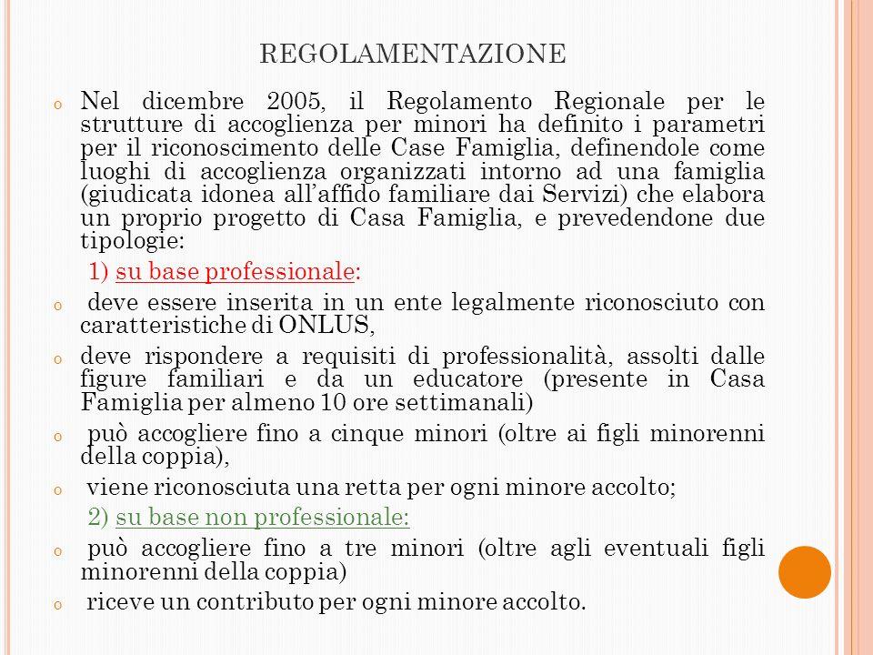REGOLAMENTAZIONE o Nel dicembre 2005, il Regolamento Regionale per le strutture di accoglienza per minori ha definito i parametri per il riconosciment