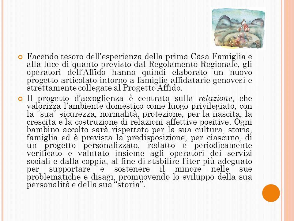 Facendo tesoro dellesperienza della prima Casa Famiglia e alla luce di quanto previsto dal Regolamento Regionale, gli operatori dellAffido hanno quind