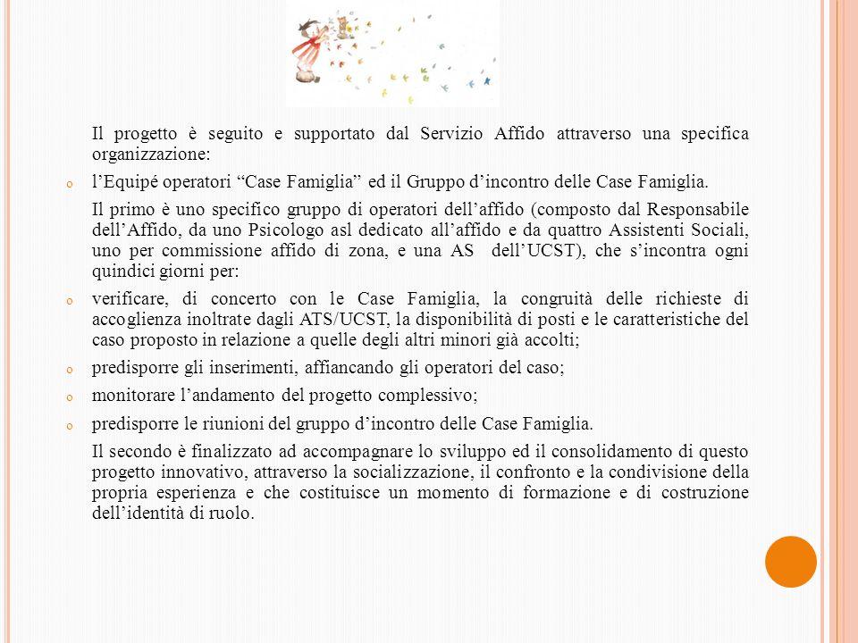 Il progetto è seguito e supportato dal Servizio Affido attraverso una specifica organizzazione: o lEquipé operatori Case Famiglia ed il Gruppo dincont