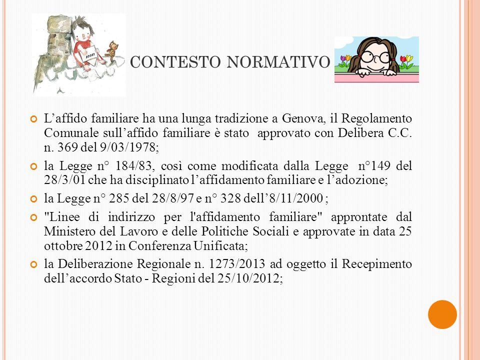 CONTESTO NORMATIVO Laffido familiare ha una lunga tradizione a Genova, il Regolamento Comunale sullaffido familiare è stato approvato con Delibera C.C