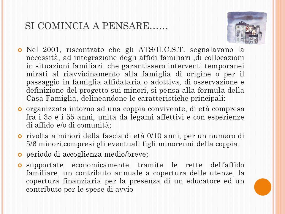 SI COMINCIA A PENSARE…… Nel 2001, riscontrato che gli ATS/U.C.S.T. segnalavano la necessità, ad integrazione degli affidi familiari,di collocazioni in