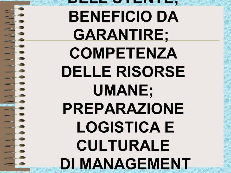 BISOGNO DELLUTENTE; BENEFICIO DA GARANTIRE; COMPETENZA DELLE RISORSE UMANE; PREPARAZIONE LOGISTICA E CULTURALE DI MANAGEMENT E TERRITORIO.