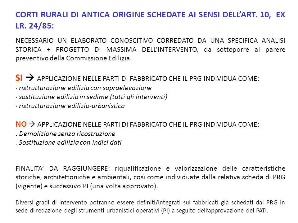 CORTI RURALI DI ANTICA ORIGINE SCHEDATE AI SENSI DELLART.