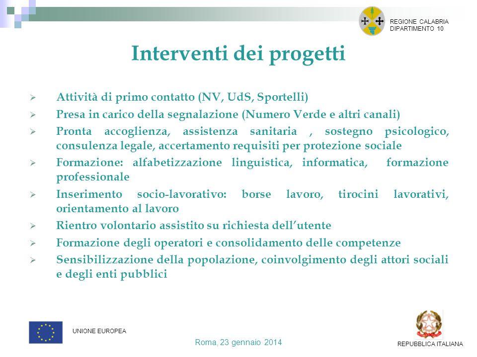 Interventi dei progetti Roma, 23 gennaio 2014 REGIONE CALABRIA DIPARTIMENTO 10 UNIONE EUROPEA REPUBBLICA ITALIANA Attività di primo contatto (NV, UdS,