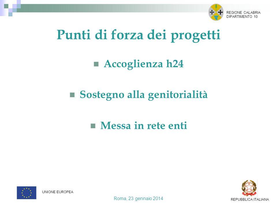 Punti di forza dei progetti Accoglienza h24 Sostegno alla genitorialità Messa in rete enti Roma, 23 gennaio 2014 REGIONE CALABRIA DIPARTIMENTO 10 UNIO
