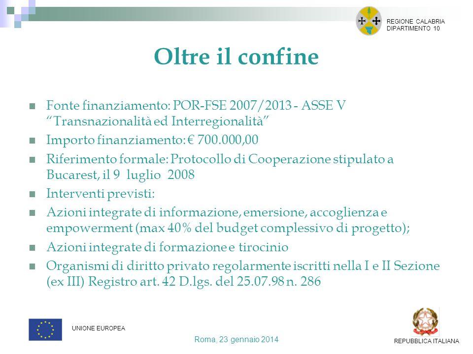 Oltre il confine Fonte finanziamento: POR-FSE 2007/2013 - ASSE V Transnazionalità ed Interregionalità Importo finanziamento: 700.000,00 Riferimento fo