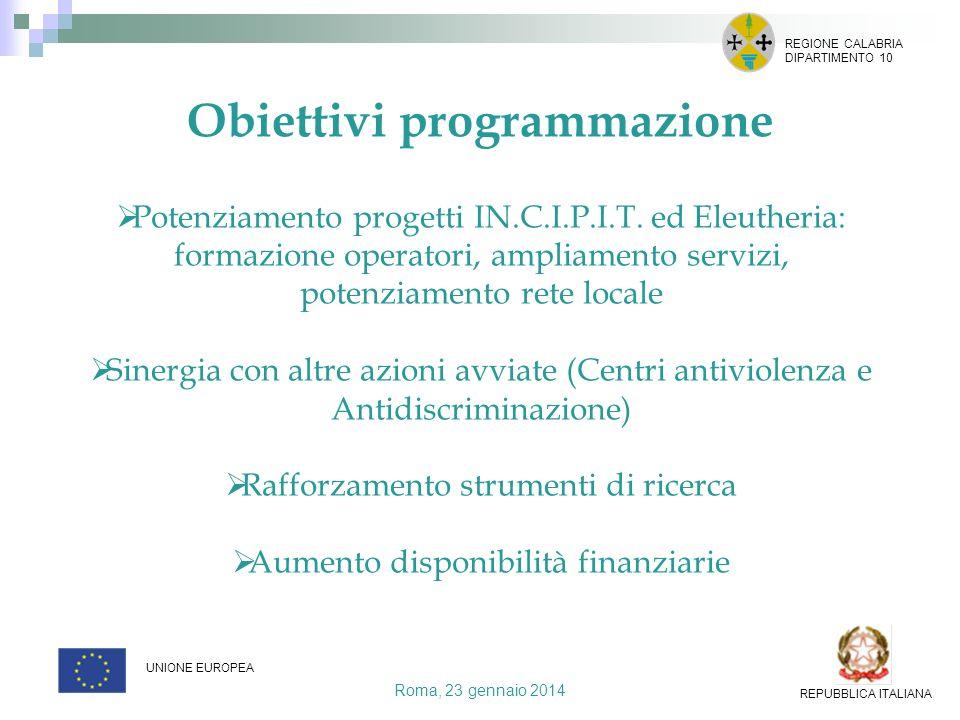 Roma, 23 gennaio 2014 REGIONE CALABRIA DIPARTIMENTO 10 UNIONE EUROPEA REPUBBLICA ITALIANA Obiettivi programmazione Potenziamento progetti IN.C.I.P.I.T