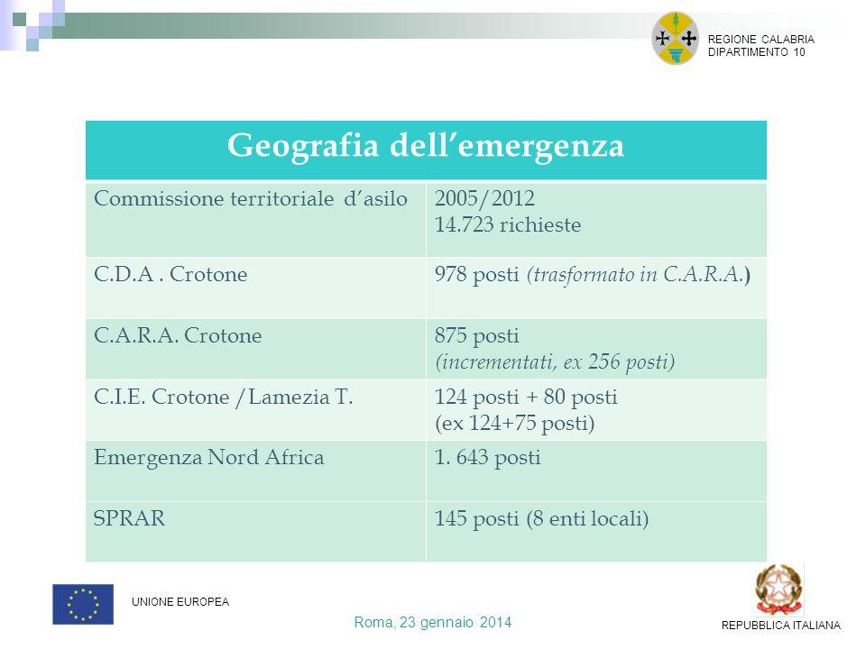 Roma, 23 gennaio 2014 REGIONE CALABRIA DIPARTIMENTO 10 UNIONE EUROPEA REPUBBLICA ITALIANA Geografia dellemergenza Commissione territoriale dasilo2005/