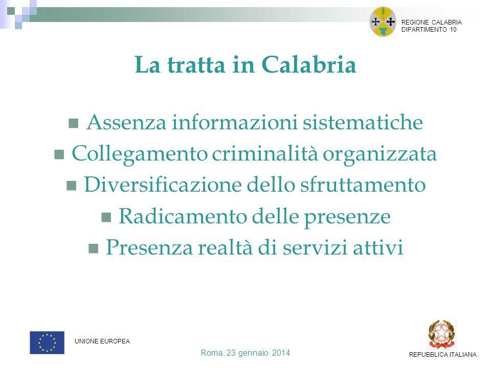 La tratta in Calabria Assenza informazioni sistematiche Collegamento criminalità organizzata Diversificazione dello sfruttamento Radicamento delle pre