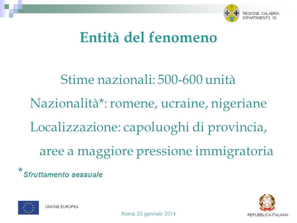 Entità del fenomeno Stime nazionali: 500-600 unità Nazionalità*: romene, ucraine, nigeriane Localizzazione: capoluoghi di provincia, aree a maggiore p