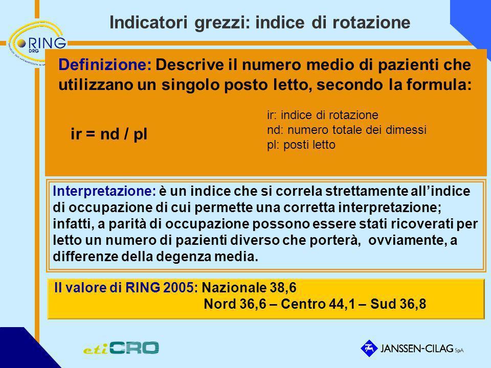 Indicatori grezzi: indice di rotazione Definizione: Descrive il numero medio di pazienti che utilizzano un singolo posto letto, secondo la formula: In