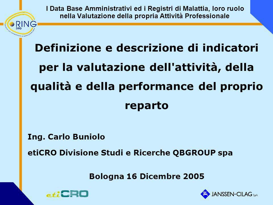 Definizione e descrizione di indicatori per la valutazione dell'attività, della qualità e della performance del proprio reparto Ing. Carlo Buniolo eti