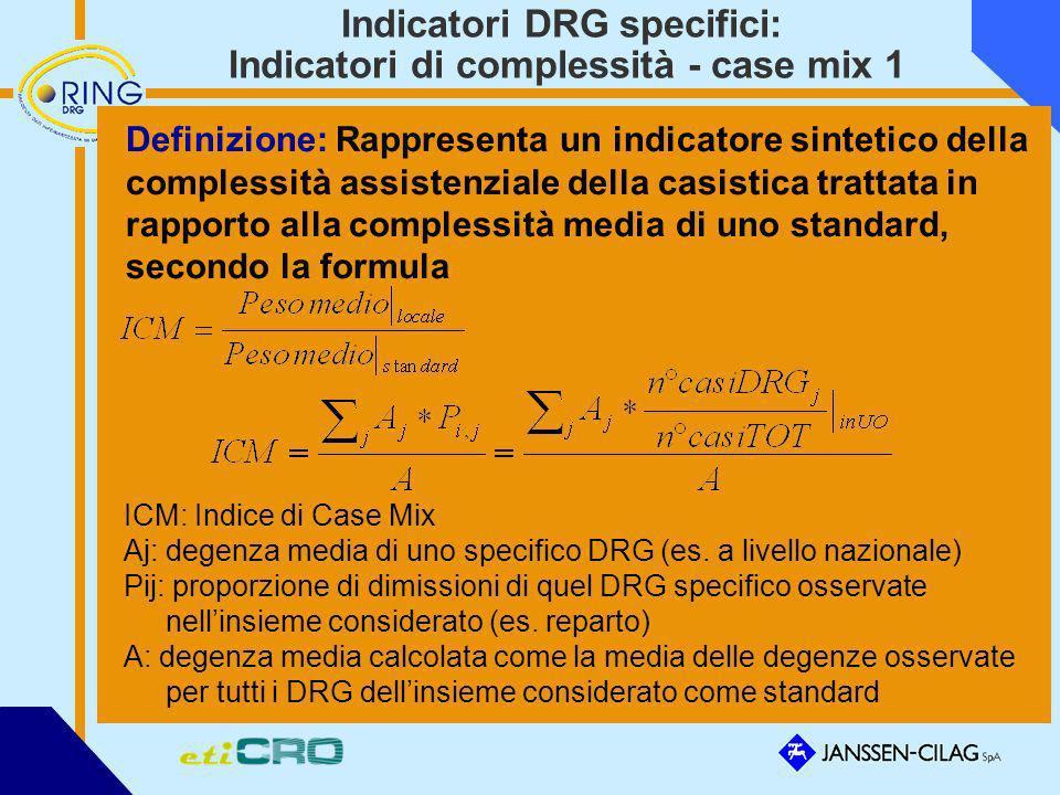 Indicatori DRG specifici: Indicatori di complessità - case mix 1 Definizione: Rappresenta un indicatore sintetico della complessità assistenziale dell