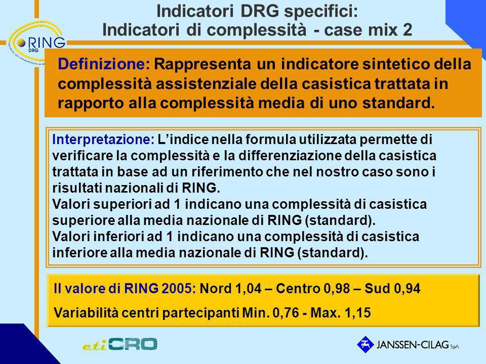 Indicatori DRG specifici: Indicatori di complessità - case mix 2 Definizione: Rappresenta un indicatore sintetico della complessità assistenziale dell