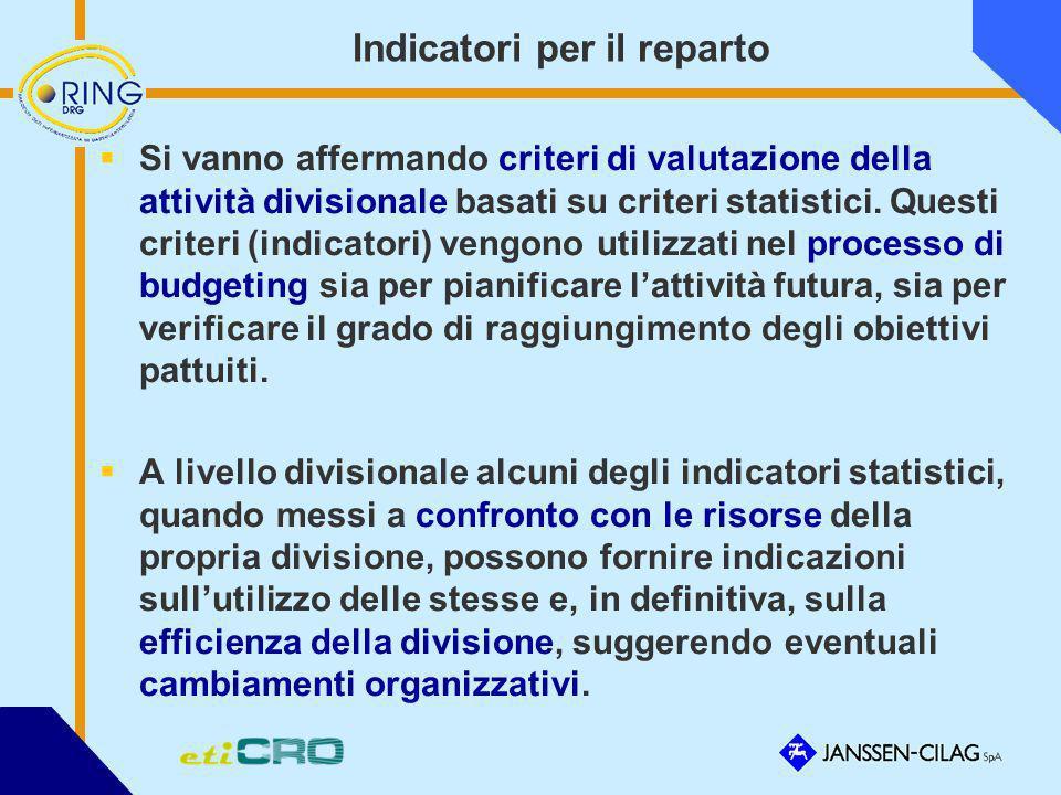 Indicatori per il reparto Si vanno affermando criteri di valutazione della attività divisionale basati su criteri statistici. Questi criteri (indicato