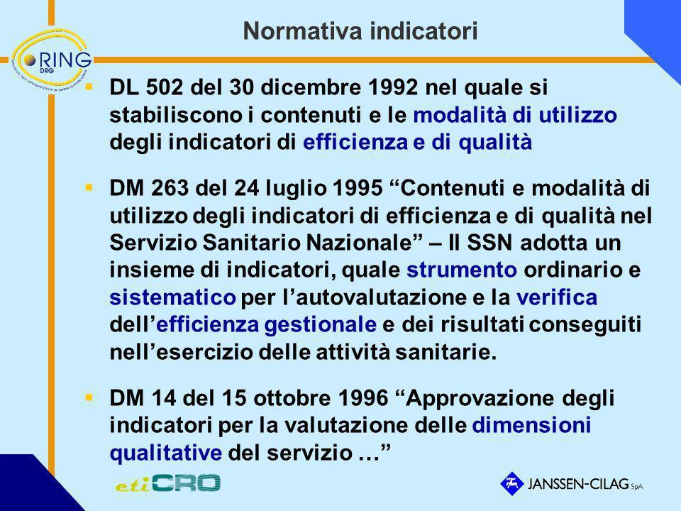 Normativa indicatori DL 502 del 30 dicembre 1992 nel quale si stabiliscono i contenuti e le modalità di utilizzo degli indicatori di efficienza e di q