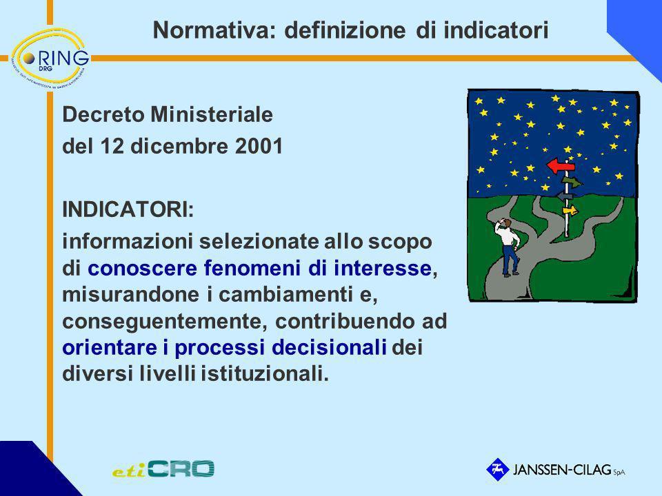 Normativa: definizione di indicatori Decreto Ministeriale del 12 dicembre 2001 INDICATORI: informazioni selezionate allo scopo di conoscere fenomeni d