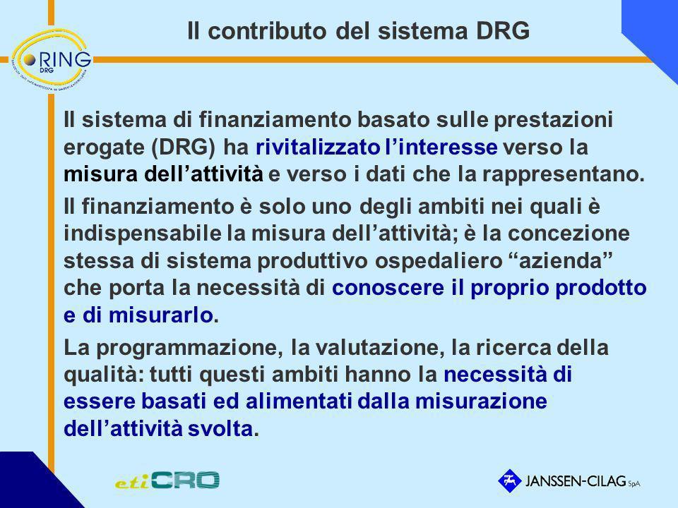 Il contributo del sistema DRG Il sistema di finanziamento basato sulle prestazioni erogate (DRG) ha rivitalizzato linteresse verso la misura dellattiv