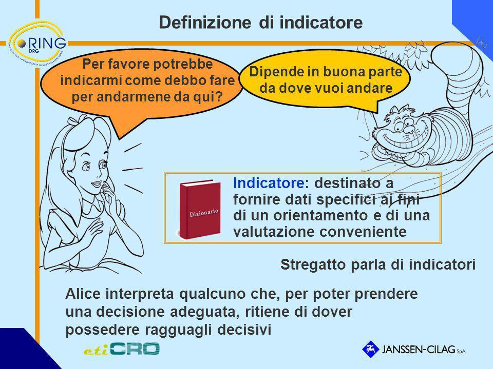 Definizione di indicatore Alice interpreta qualcuno che, per poter prendere una decisione adeguata, ritiene di dover possedere ragguagli decisivi Per
