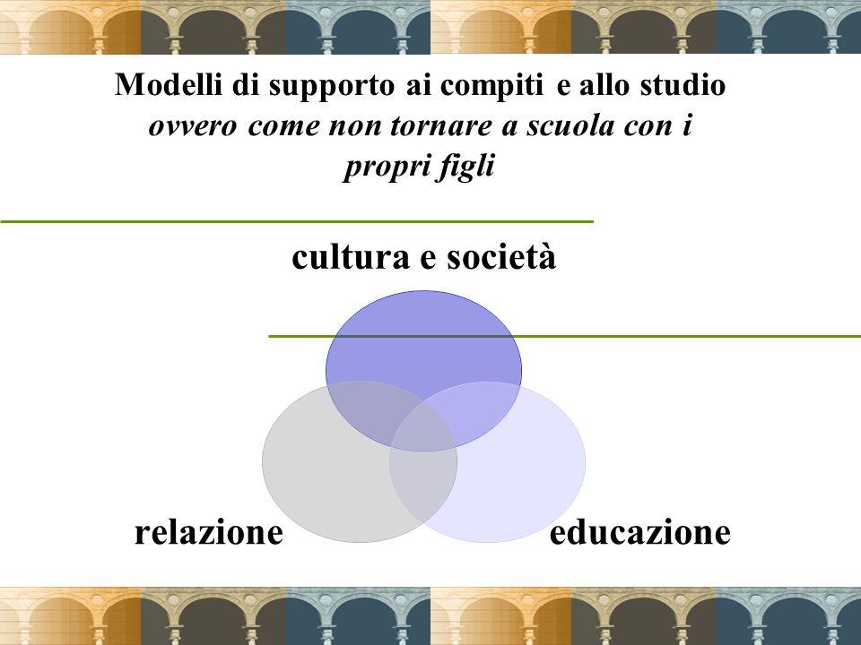 6 Modelli di supporto ai compiti e allo studio ovvero come non tornare a scuola con i propri figli cultura e società educazionerelazione