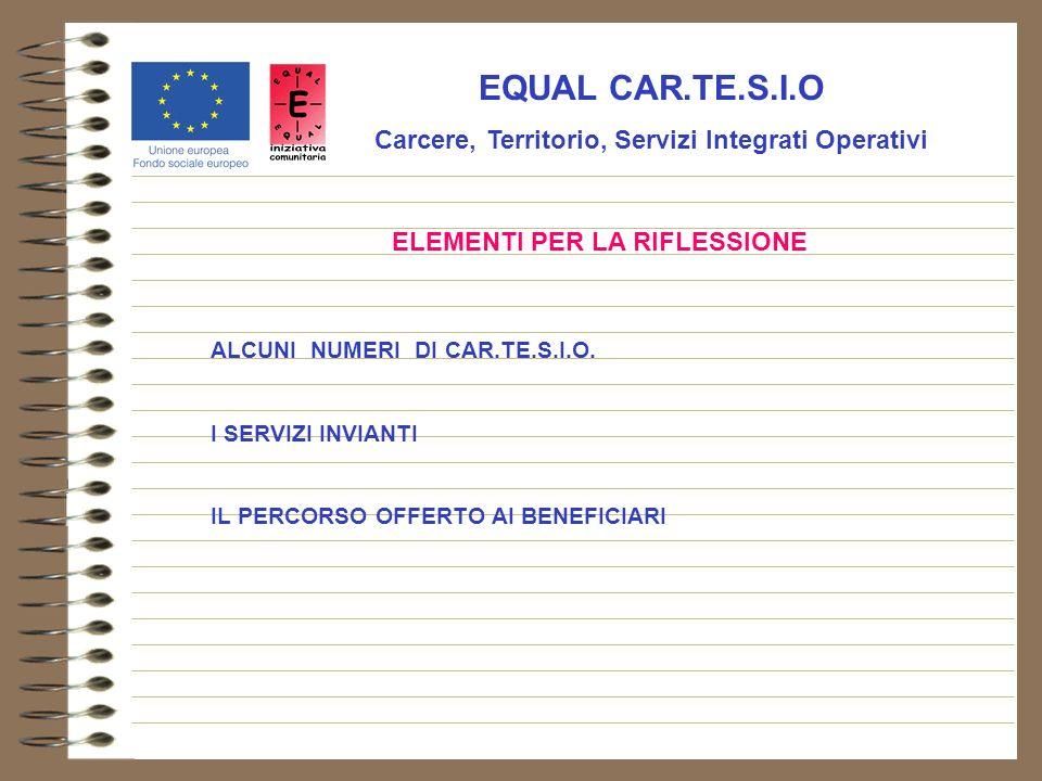EQUAL CAR.TE.S.I.O Carcere, Territorio, Servizi Integrati Operativi ALCUNI NUMERI DI CAR.TE.S.I.O.
