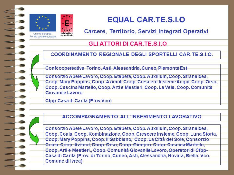 EQUAL CAR.TE.S.I.O Carcere, Territorio, Servizi Integrati Operativi GLI ATTORI DI CAR.TE.S.I.O COORDINAMENTO REGIONALE DEGLI SPORTELLI CAR.TE.S.I.O.