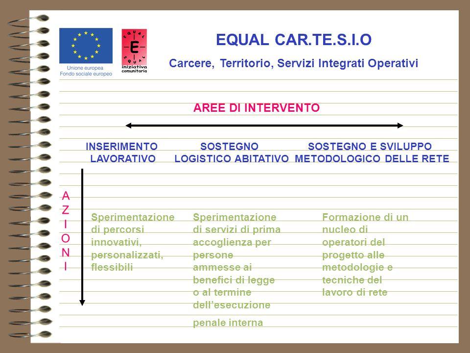 EQUAL CAR.TE.S.I.O Carcere, Territorio, Servizi Integrati Operativi IL PERCORSO OFFERTO AI BENEFICIARI SELEZIONE DEI BENEFICIARI INSERIMENTO IN STRUTTURA E/O SEZIONE DI INSERIMENTO SUCCESSO E ABBANDONO DEL PERCORSO DOPO CAR.TE.S.I.O....