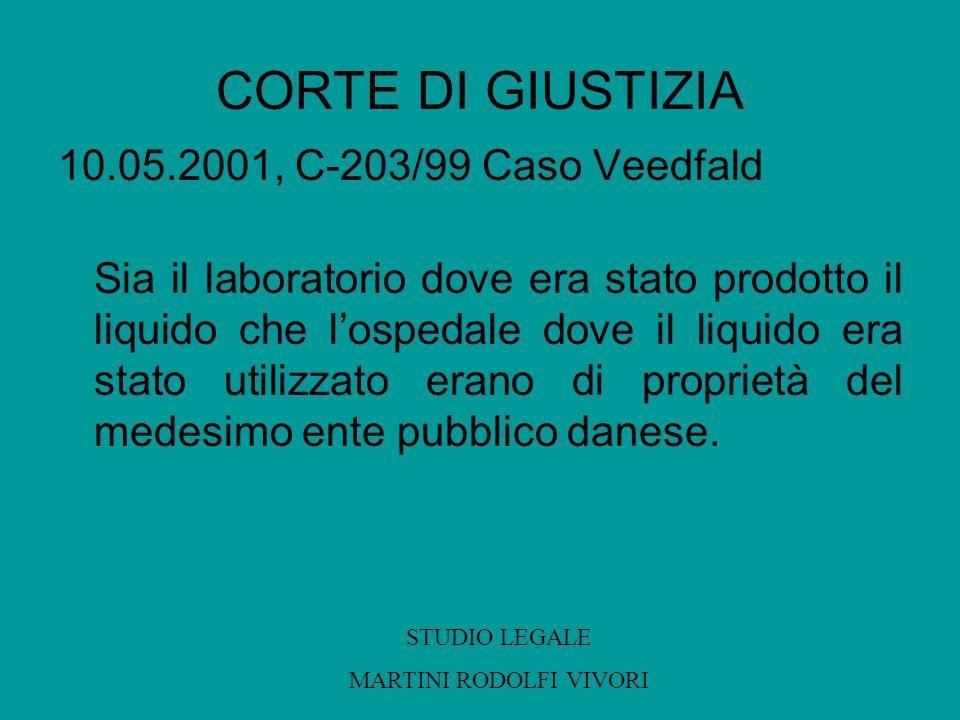 CORTE DI GIUSTIZIA 10.05.2001, C-203/99 Caso Veedfald Sia il laboratorio dove era stato prodotto il liquido che lospedale dove il liquido era stato ut