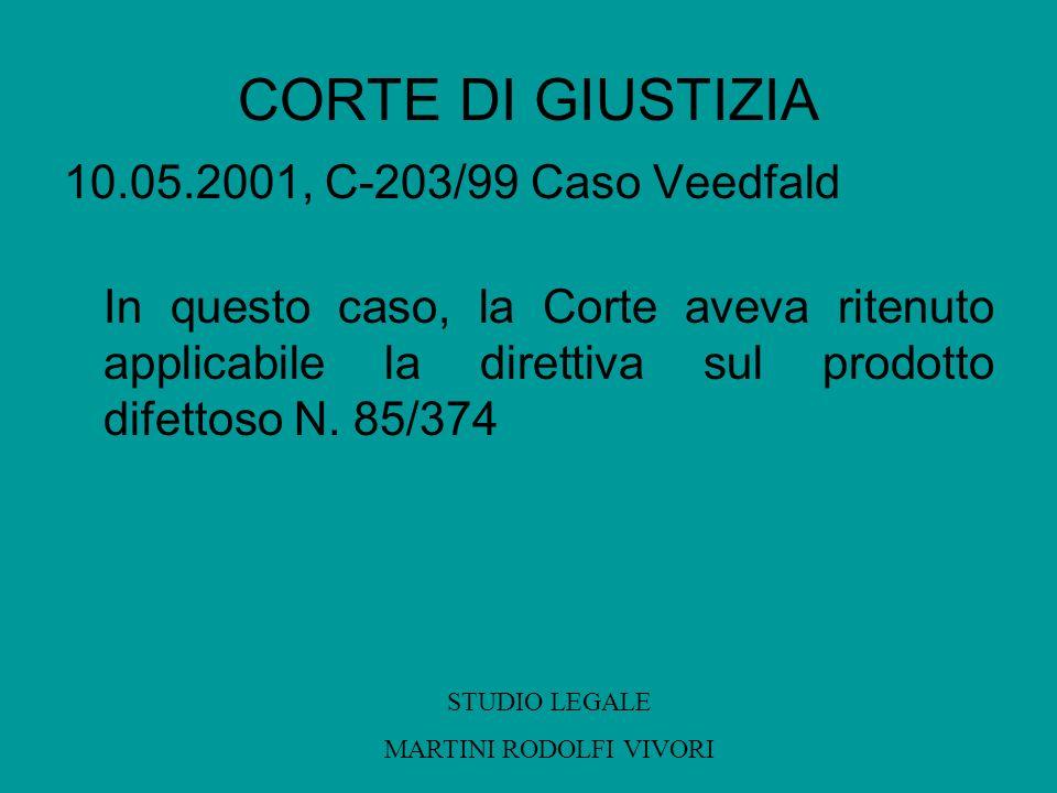 CORTE DI GIUSTIZIA 10.05.2001, C-203/99 Caso Veedfald In questo caso, la Corte aveva ritenuto applicabile la direttiva sul prodotto difettoso N. 85/37
