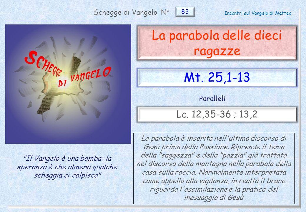 83 La parabola delle dieci ragazze (Mt.25,1-13) Introduzione (1) 2 Pag.