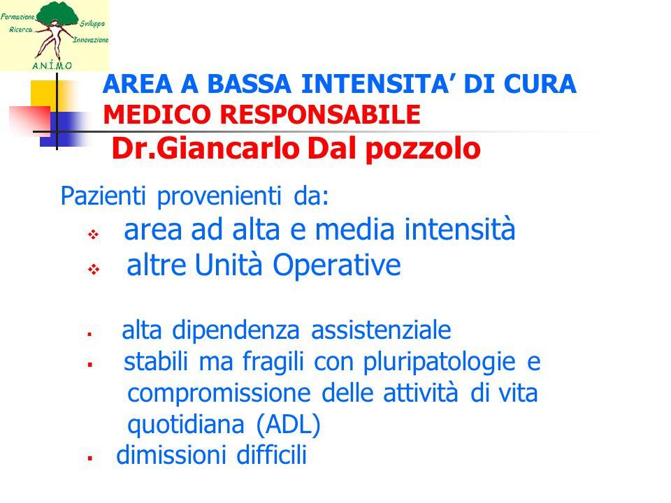 AREA A BASSA INTENSITA DI CURA MEDICO RESPONSABILE Dr.Giancarlo Dal pozzolo Pazienti provenienti da: area ad alta e media intensità altre Unità Operat