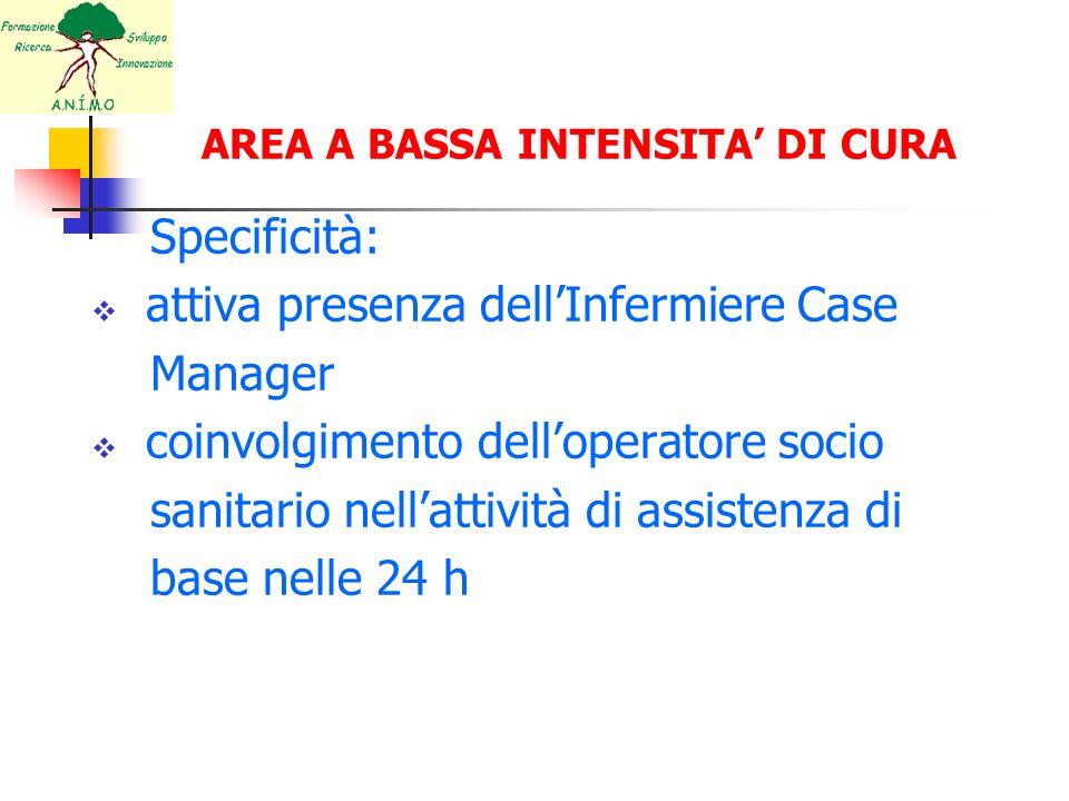 AREA A BASSA INTENSITA DI CURA Specificità: attiva presenza dellInfermiere Case Manager coinvolgimento delloperatore socio sanitario nellattività di a