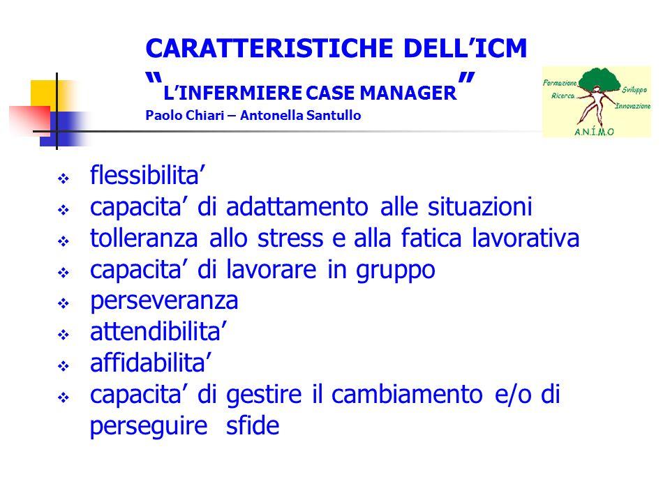 CARATTERISTICHE DELLICM LINFERMIERE CASE MANAGER Paolo Chiari – Antonella Santullo flessibilita capacita di adattamento alle situazioni tolleranza all