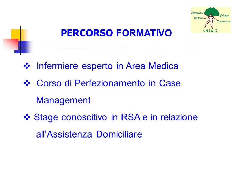 PERCORSO FORMATIVO Infermiere esperto in Area Medica Corso di Perfezionamento in Case Management Stage conoscitivo in RSA e in relazione allAssistenza