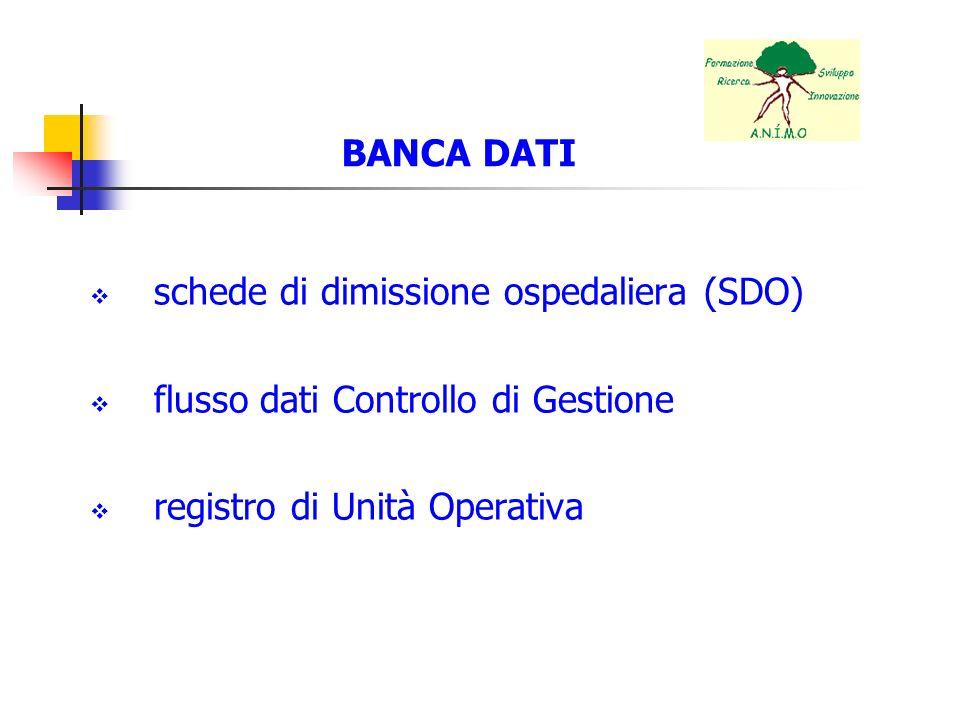 schede di dimissione ospedaliera (SDO) flusso dati Controllo di Gestione registro di Unità Operativa BANCA DATI
