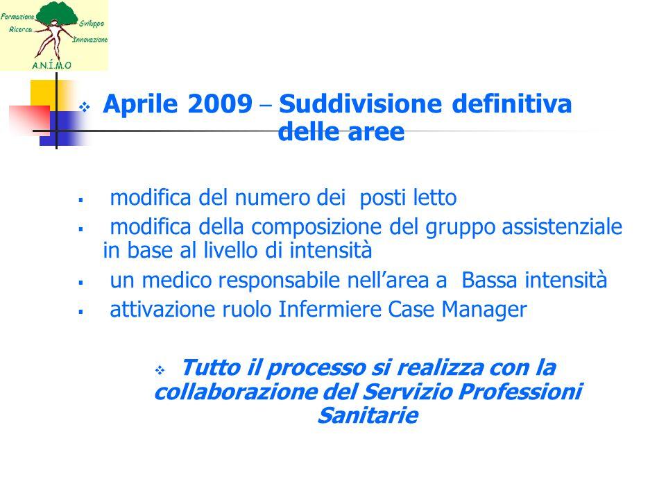 Aprile 2009 – Suddivisione definitiva delle aree modifica del numero dei posti letto modifica della composizione del gruppo assistenziale in base al l